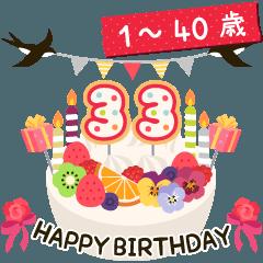 年齢の誕生日お祝いケーキ(1~40歳)